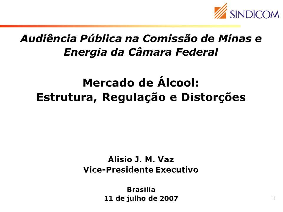 Audiência Pública na Comissão de Minas e Energia da Câmara Federal Mercado de Álcool: Estrutura, Regulação e Distorções Alisio J.