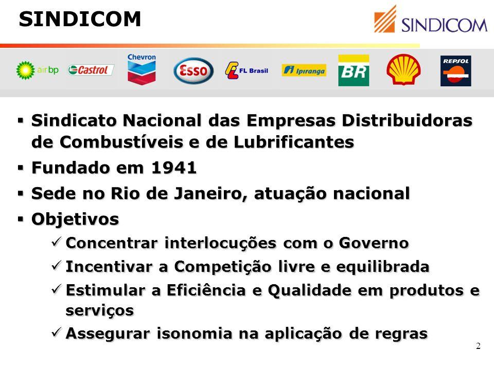 SINDICOM Sindicato Nacional das Empresas Distribuidoras de Combustíveis e de Lubrificantes. Fundado em 1941.