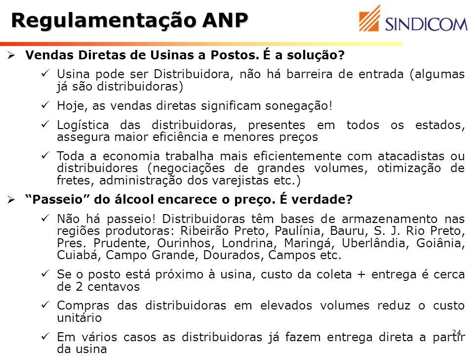 Regulamentação ANP Vendas Diretas de Usinas a Postos. É a solução