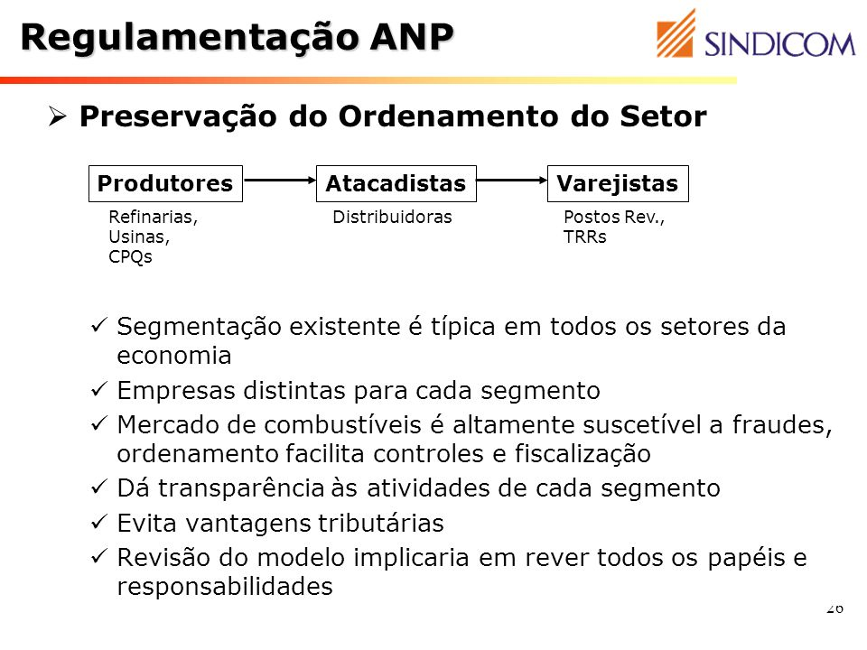 Regulamentação ANP Preservação do Ordenamento do Setor
