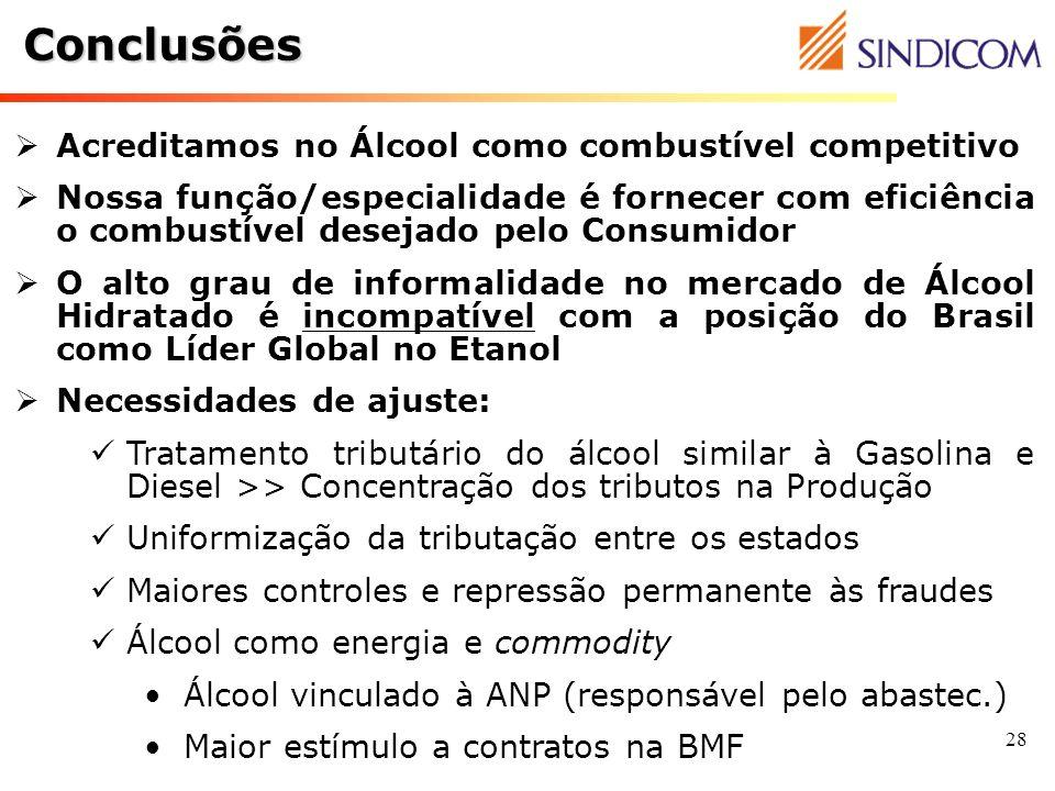 Conclusões Acreditamos no Álcool como combustível competitivo