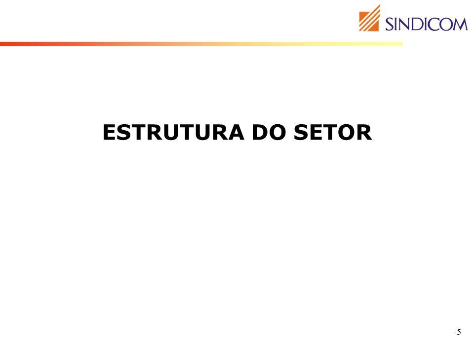 ESTRUTURA DO SETOR