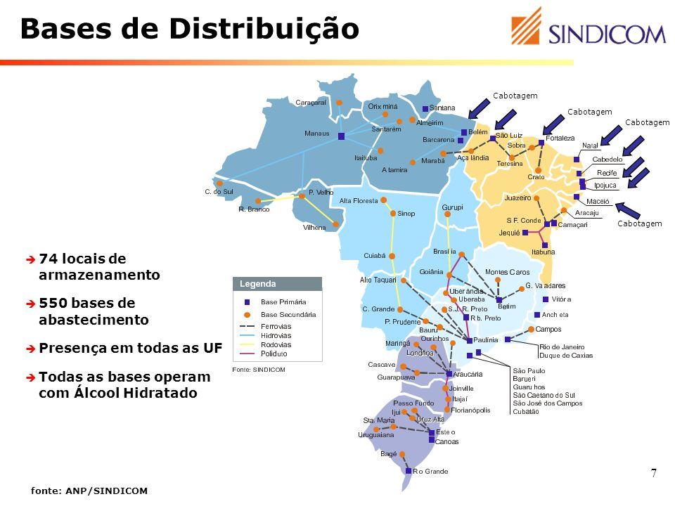 Bases de Distribuição 74 locais de armazenamento
