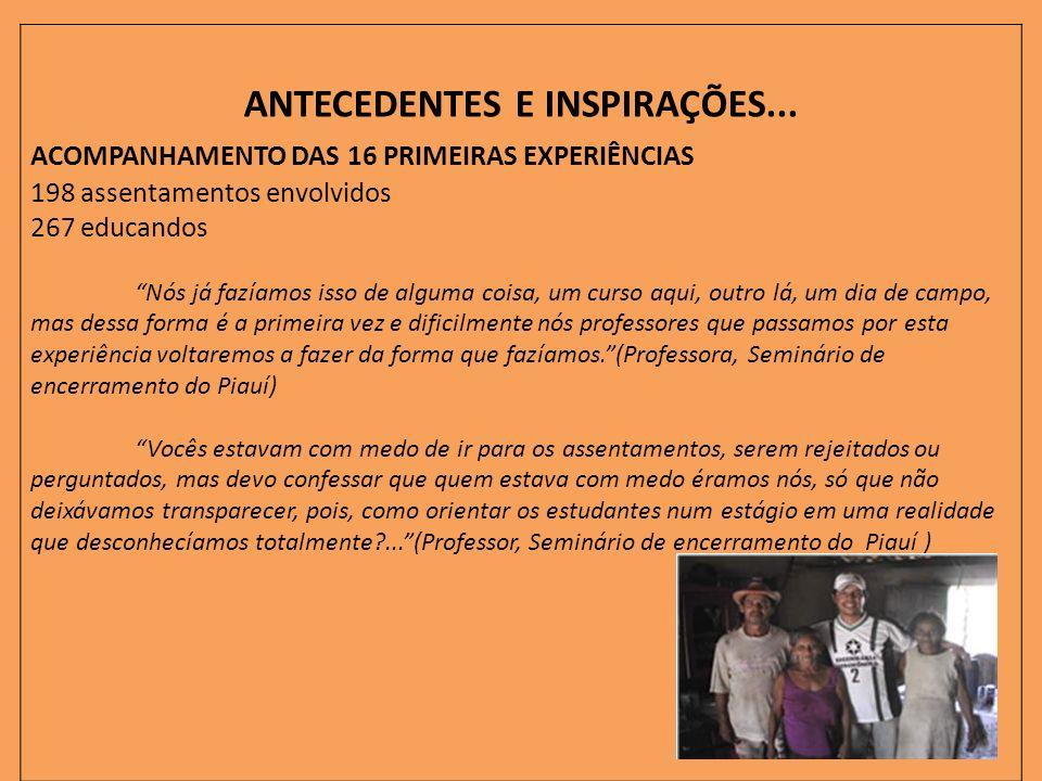 ANTECEDENTES E INSPIRAÇÕES...