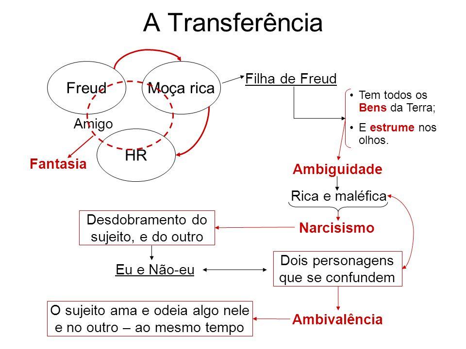 A Transferência Freud Moça rica HR Filha de Freud Amigo Fantasia