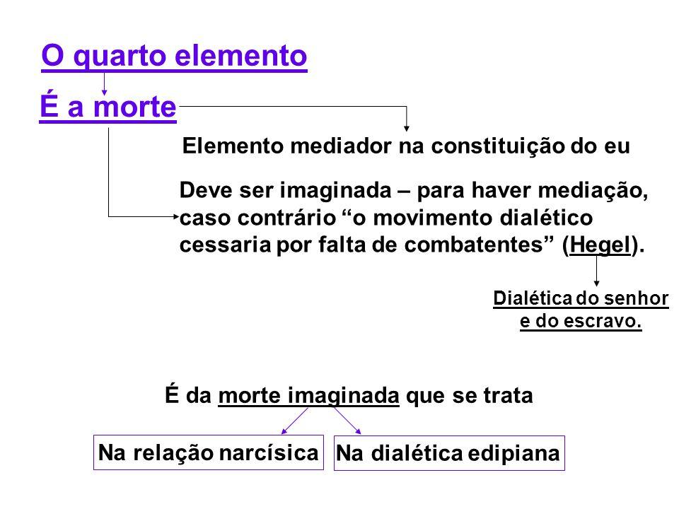 O quarto elemento É a morte Elemento mediador na constituição do eu