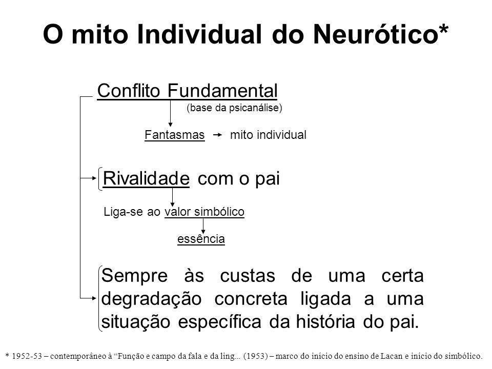 O mito Individual do Neurótico*