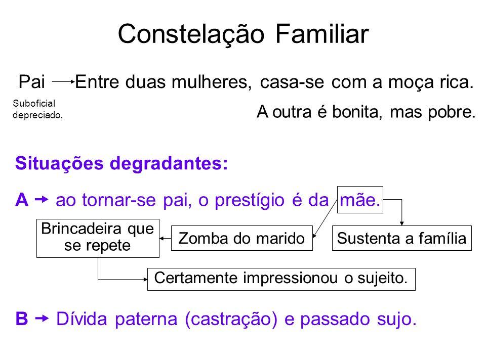 Constelação Familiar Pai Entre duas mulheres, casa-se com a moça rica.