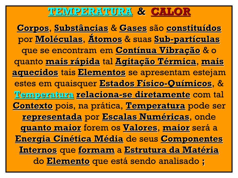 TEMPERATURA & CALOR Corpos, Substâncias & Gases são constituídos
