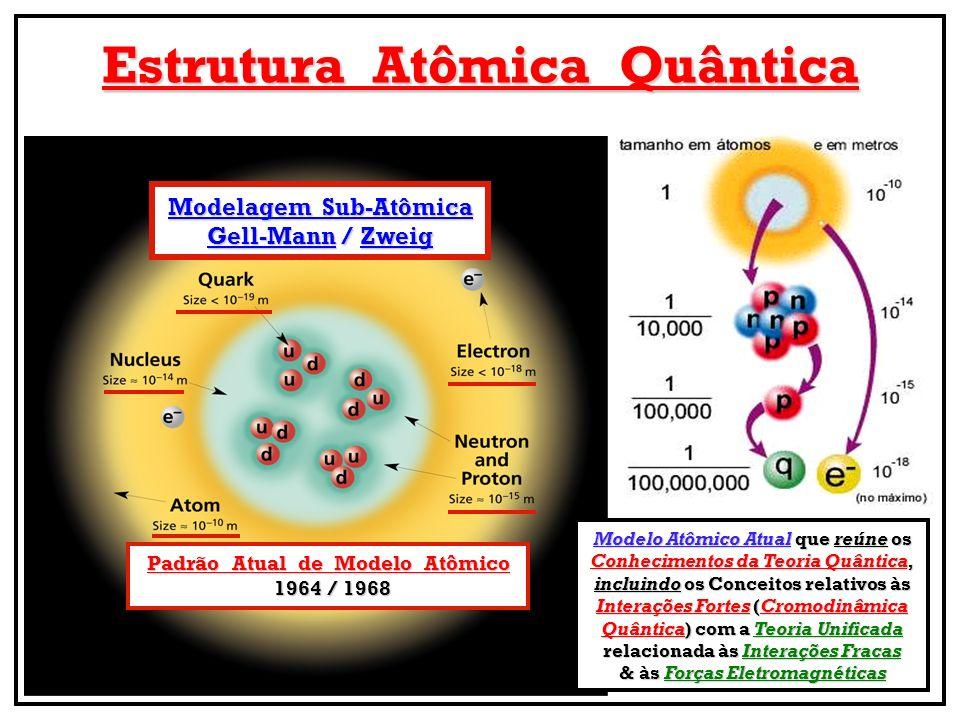 Estrutura Atômica Quântica