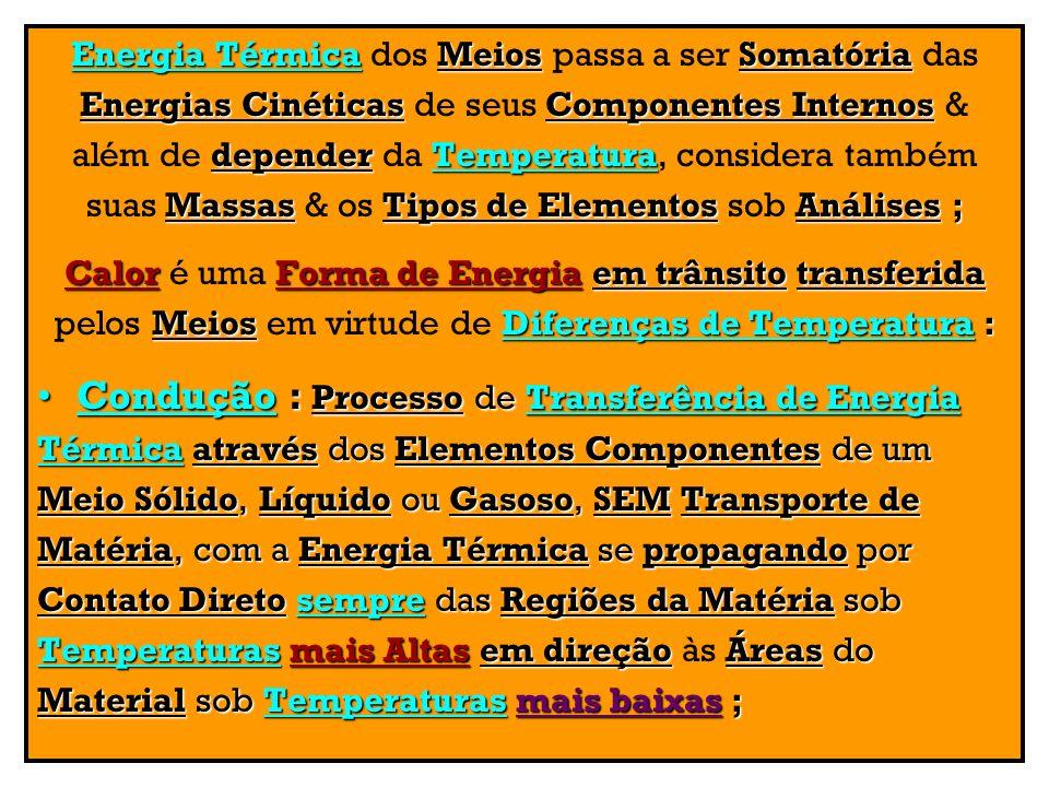 Condução : Processo de Transferência de Energia