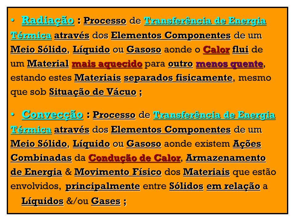 Radiação : Processo de Transferência de Energia