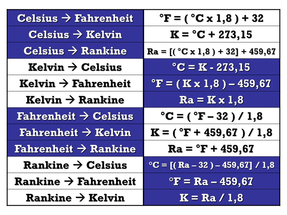 Celsius  Fahrenheit °F = ( °C x 1,8 ) + 32 Celsius  Kelvin