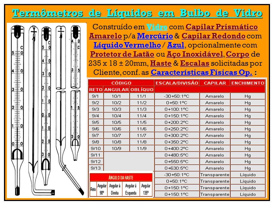 Termômetros de Líquidos em Bulbo de Vidro