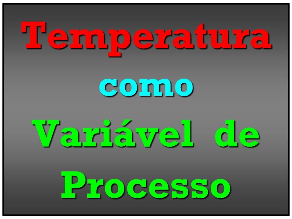 Temperatura Variável de Processo