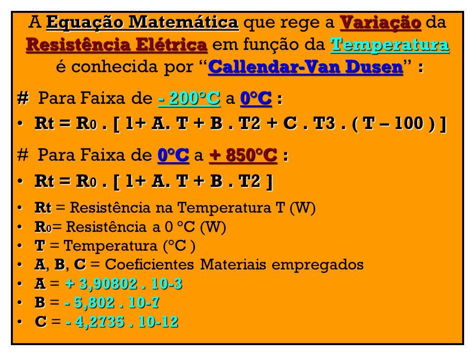 A Equação Matemática que rege a Variação da