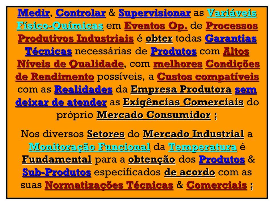 Medir, Controlar & Supervisionar as Variáveis