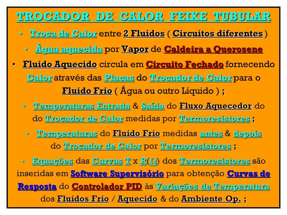 TROCADOR DE CALOR FEIXE TUBULAR
