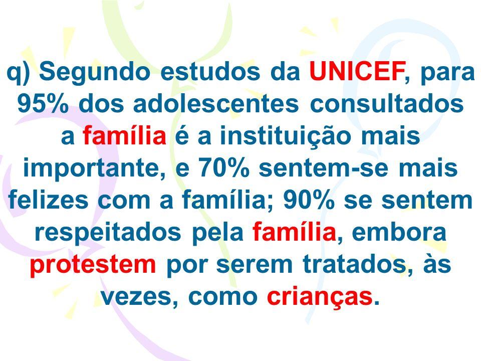 q) Segundo estudos da UNICEF, para 95% dos adolescentes consultados a família é a instituição mais importante, e 70% sentem-se mais felizes com a família; 90% se sentem respeitados pela família, embora protestem por serem tratados, às vezes, como crianças.