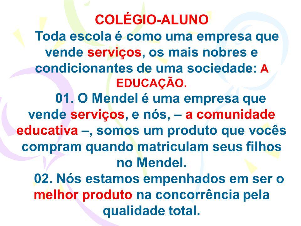 COLÉGIO-ALUNO Toda escola é como uma empresa que vende serviços, os mais nobres e condicionantes de uma sociedade: A EDUCAÇÃO.