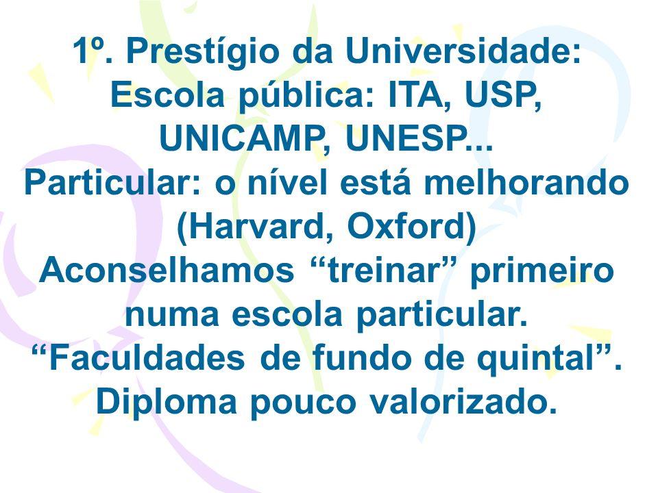 1º. Prestígio da Universidade: