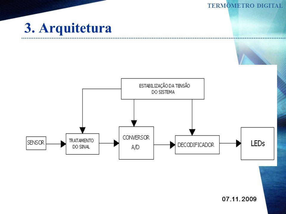 TERMÔMETRO DIGITAL 3. Arquitetura 07.11. 2009