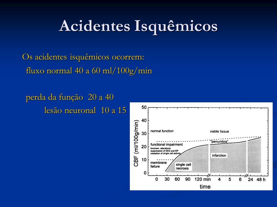 Acidentes Isquêmicos Os acidentes isquêmicos ocorrem: