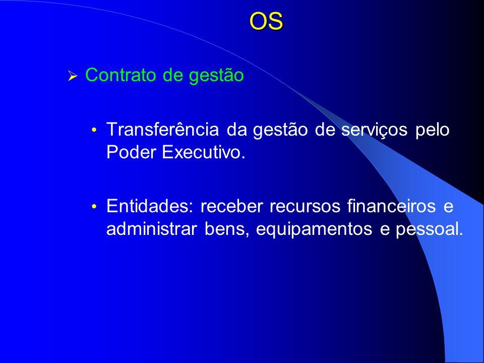 OS Contrato de gestão. Transferência da gestão de serviços pelo Poder Executivo.