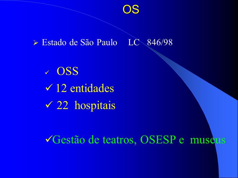 Gestão de teatros, OSESP e museus