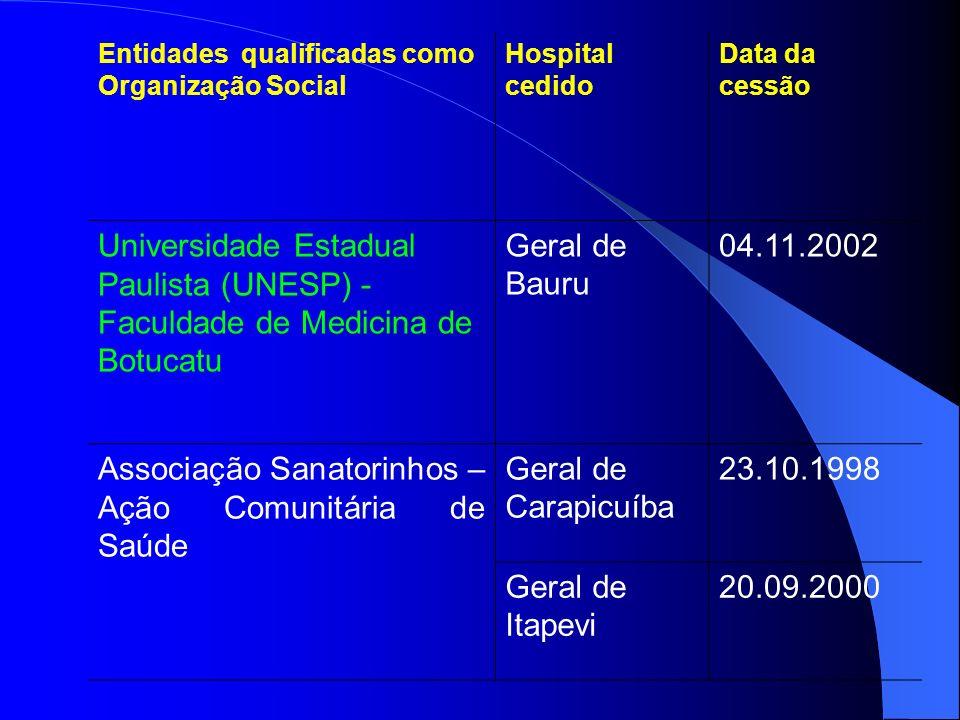 Associação Sanatorinhos – Ação Comunitária de Saúde