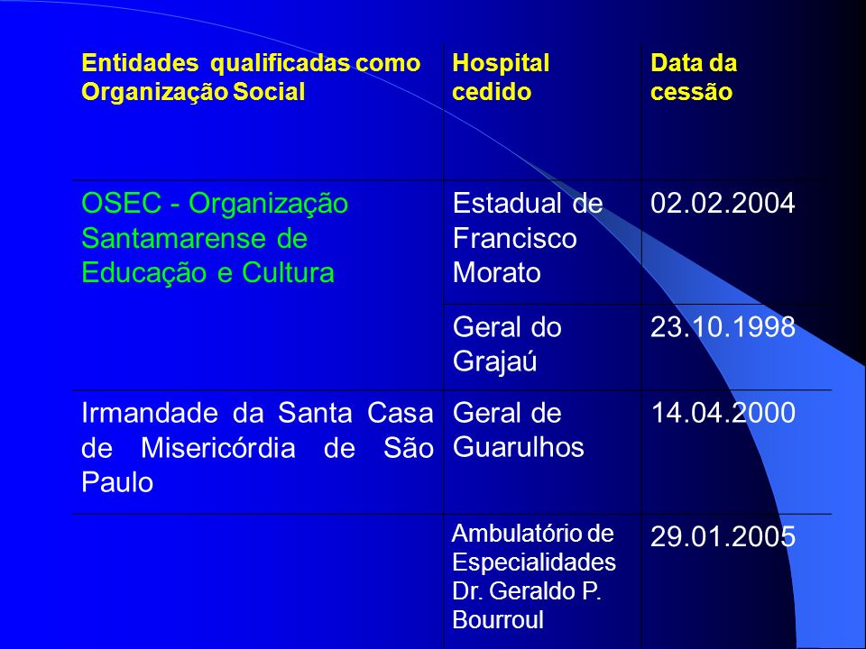 OSEC - Organização Santamarense de Educação e Cultura