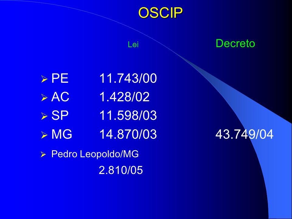OSCIP Lei Decreto PE 11.743/00 AC 1.428/02 SP 11.598/03