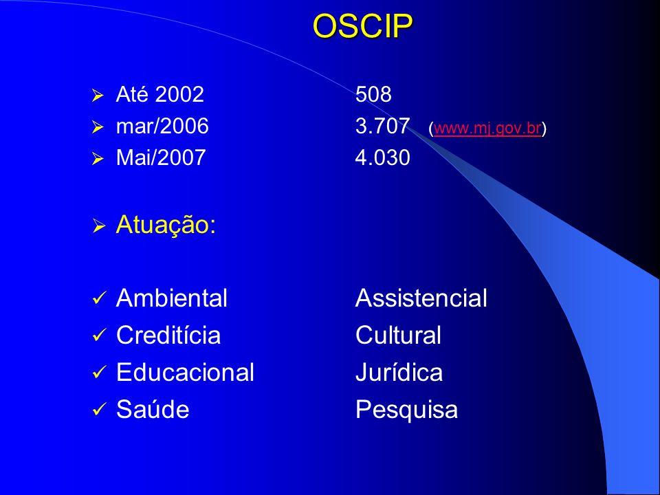 OSCIP Atuação: Ambiental Assistencial Creditícia Cultural