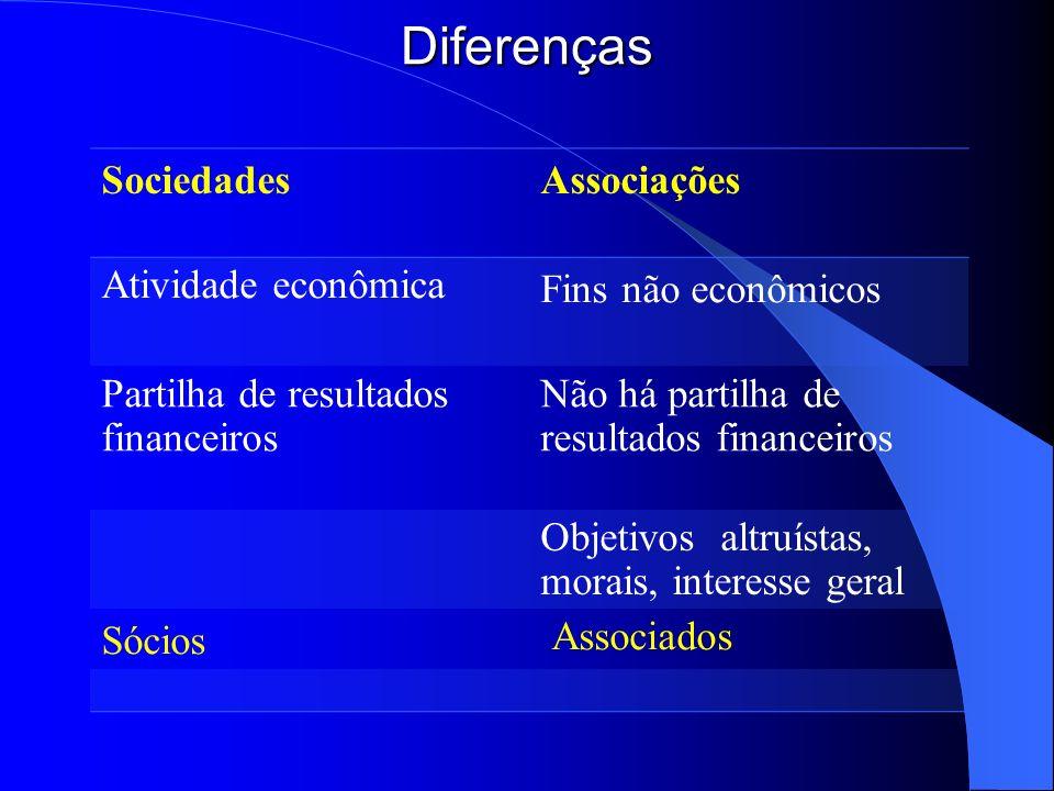Diferenças Sociedades Associações Atividade econômica