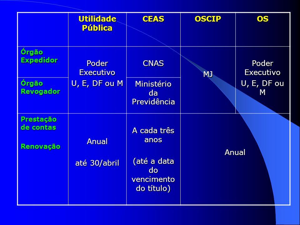 Utilidade Pública CEAS OSCIP OS