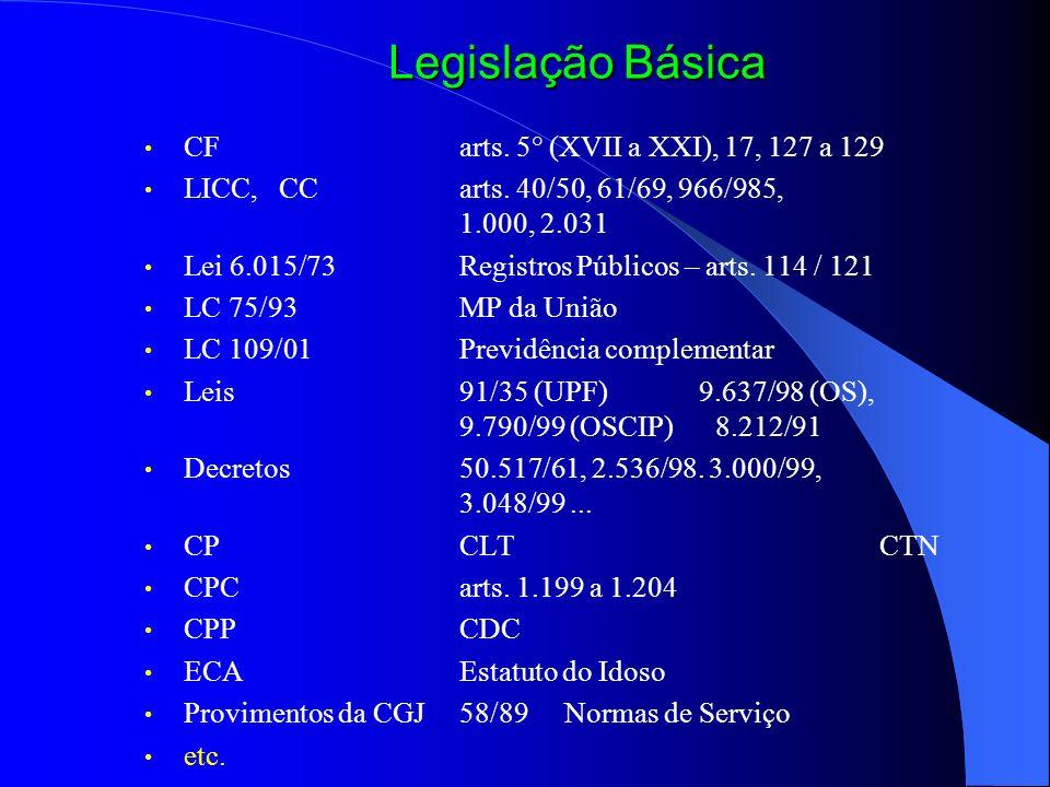 Legislação Básica CF arts. 5° (XVII a XXI), 17, 127 a 129