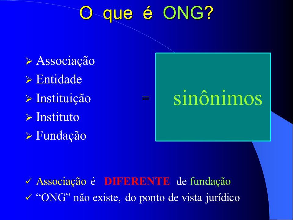 sinônimos O que é ONG Associação Entidade Instituição = Instituto