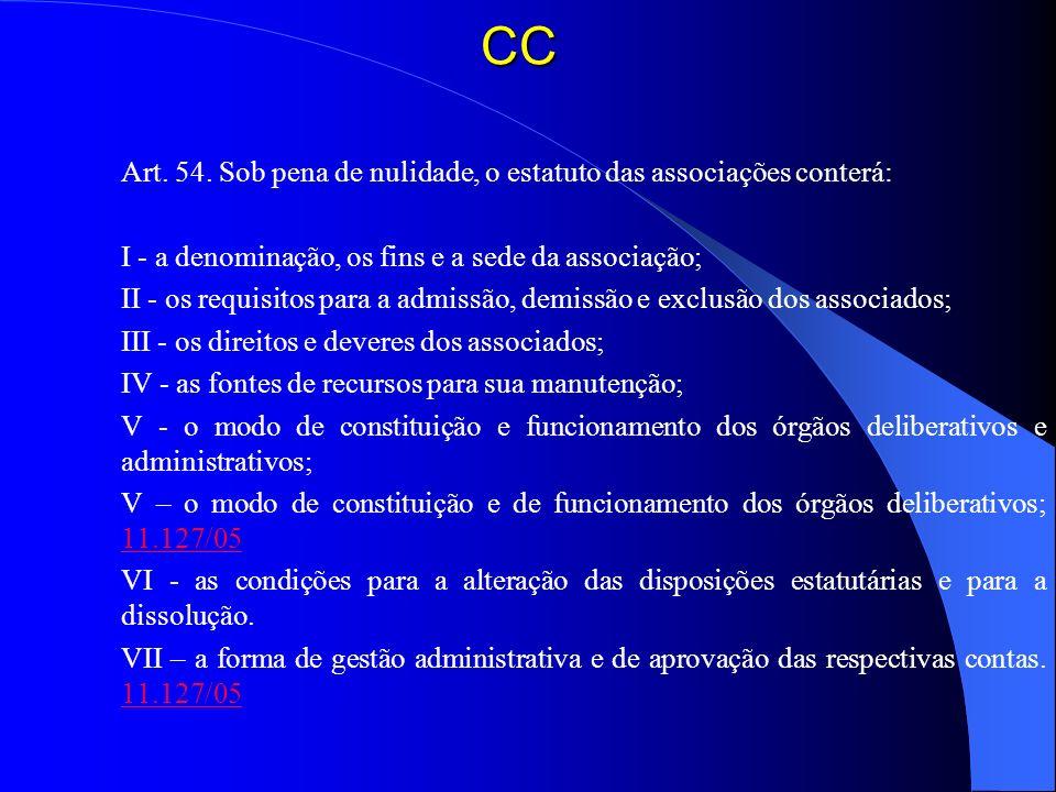 CC Art. 54. Sob pena de nulidade, o estatuto das associações conterá: