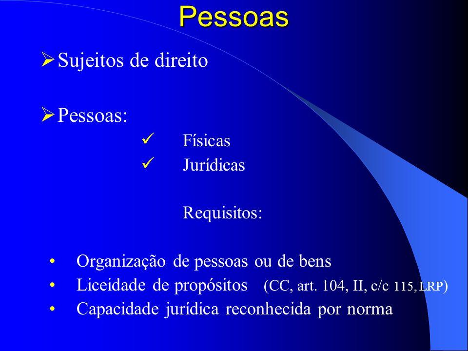 Pessoas Sujeitos de direito Pessoas: Físicas Jurídicas Requisitos: