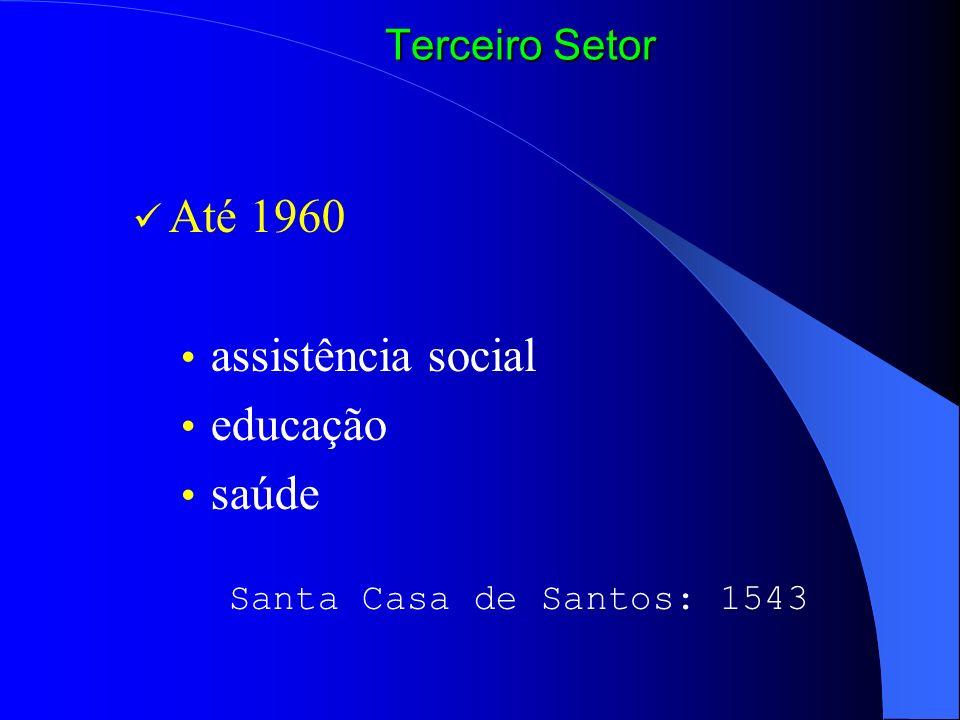 Até 1960 assistência social educação saúde Terceiro Setor