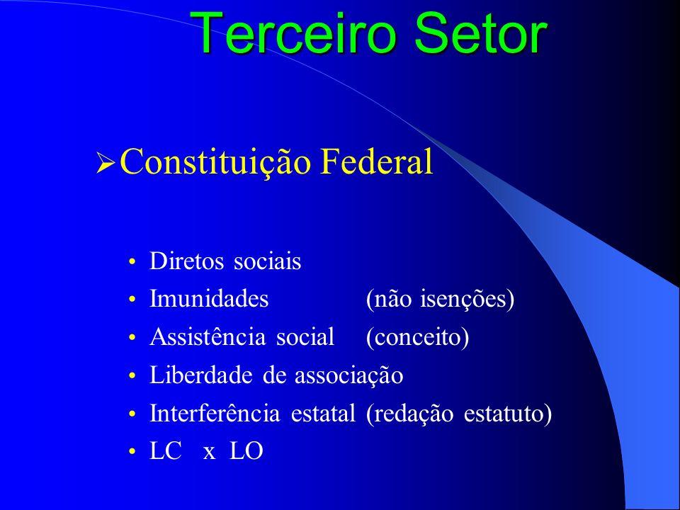 Terceiro Setor Constituição Federal Diretos sociais