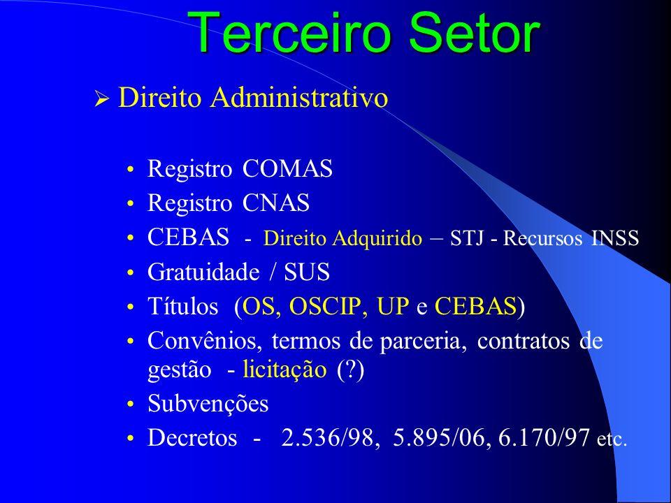Terceiro Setor Direito Administrativo Registro COMAS Registro CNAS
