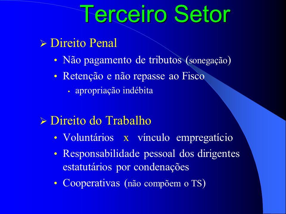 Terceiro Setor Direito Penal Direito do Trabalho