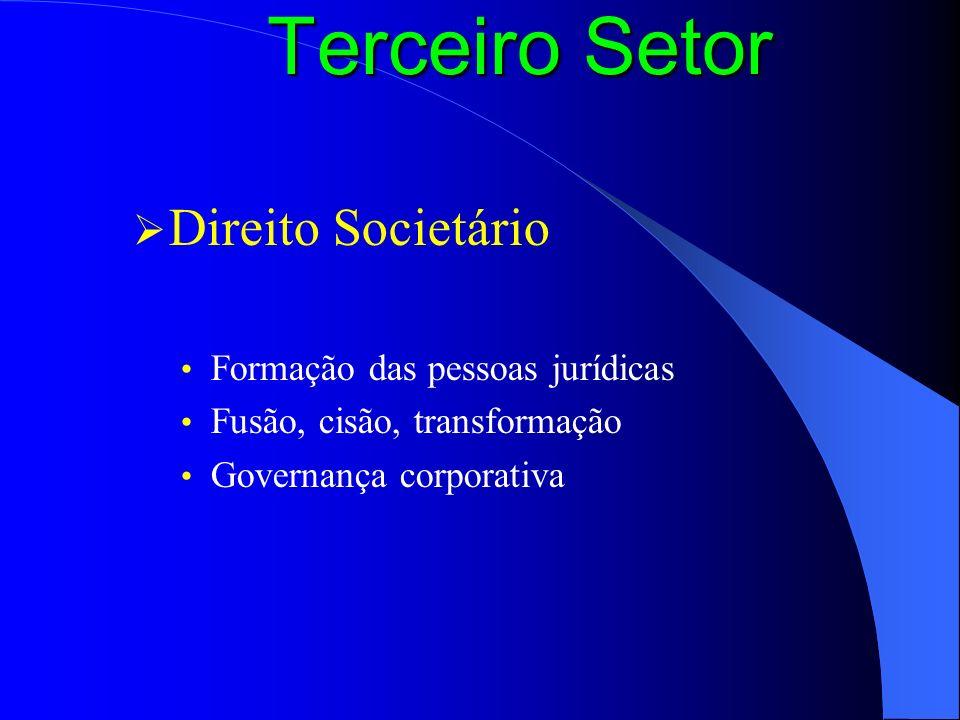 Terceiro Setor Direito Societário Formação das pessoas jurídicas
