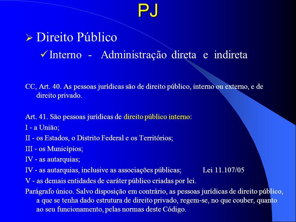PJ Direito Público Interno - Administração direta e indireta