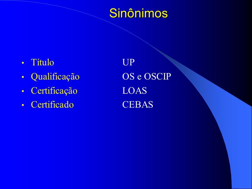 Sinônimos Título UP Qualificação OS e OSCIP Certificação LOAS