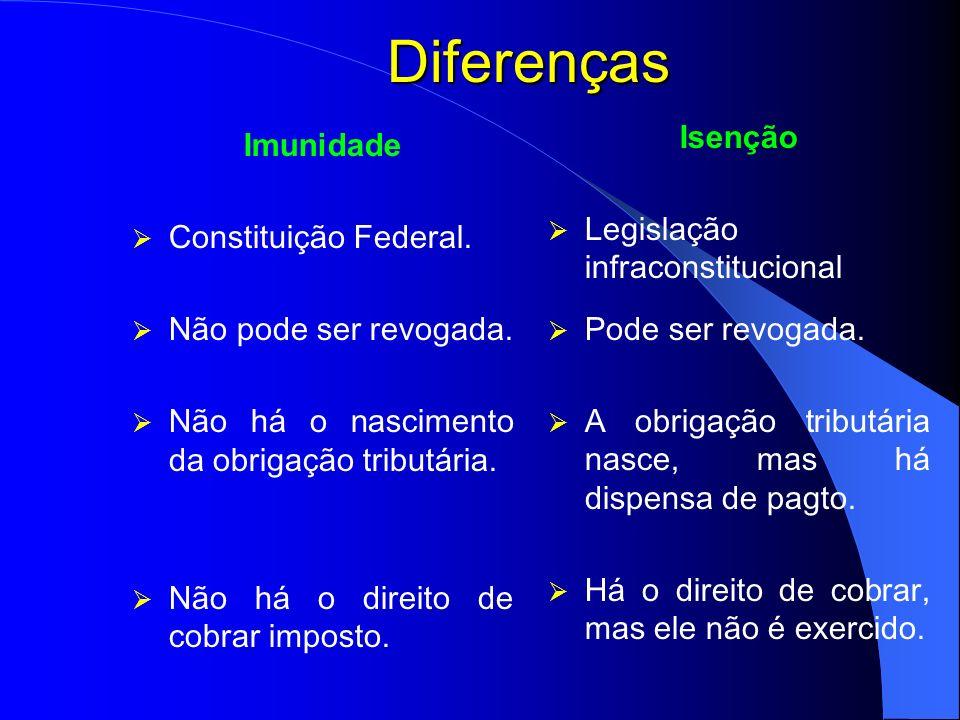 Diferenças Isenção Imunidade Legislação infraconstitucional