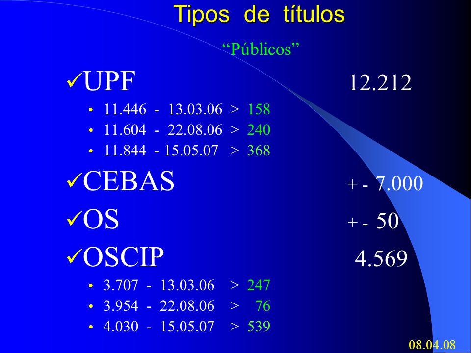 UPF 12.212 CEBAS + - 7.000 OS + - 50 OSCIP 4.569 Tipos de títulos