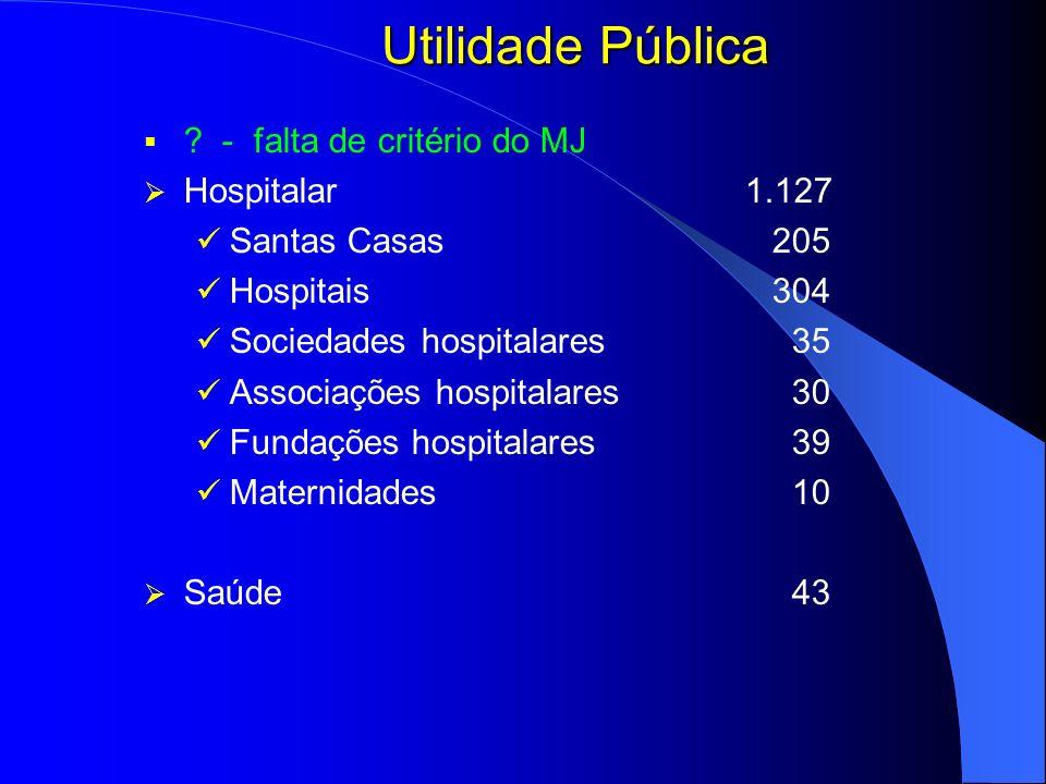 Utilidade Pública - falta de critério do MJ Hospitalar 1.127