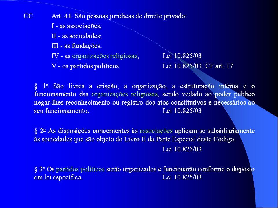 CC Art. 44. São pessoas jurídicas de direito privado: